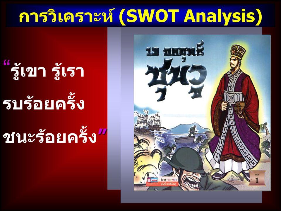 การวิเคราะห์ (SWOT Analysis)