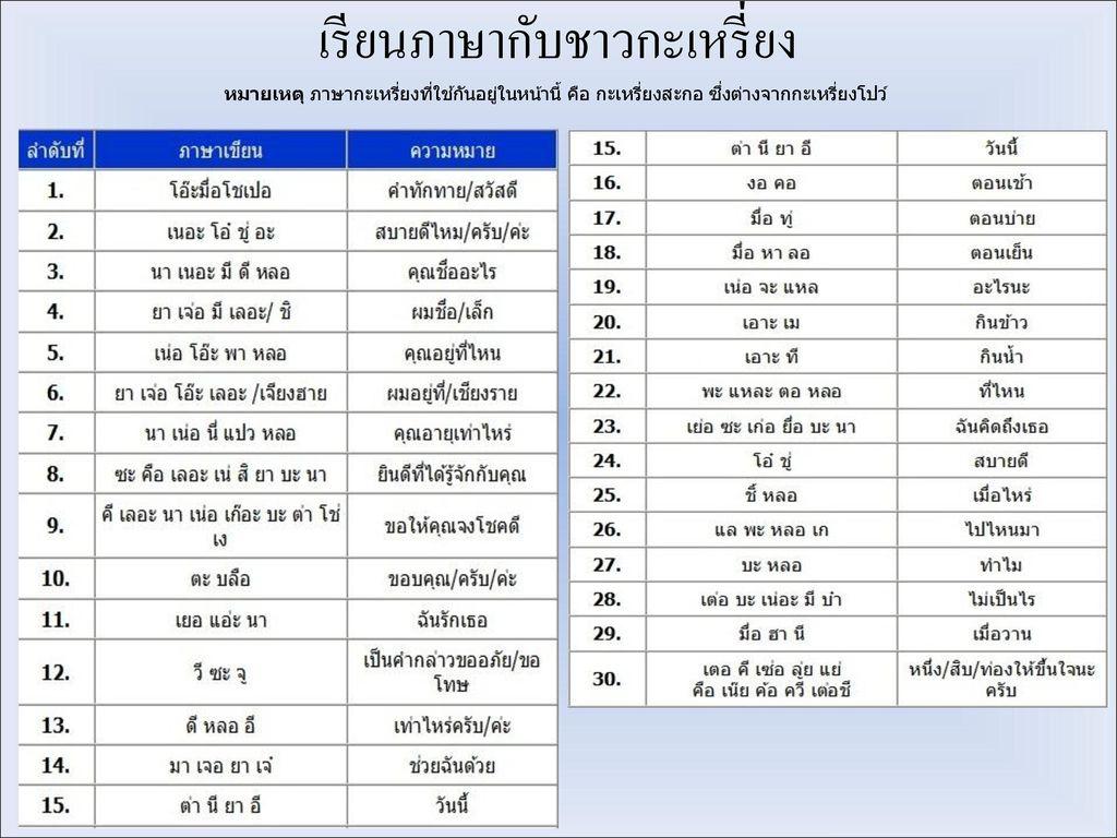 เรียนภาษากับชาวกะเหรี่ยง