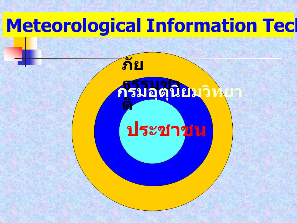 Meteorological Information Technology System (MITS)