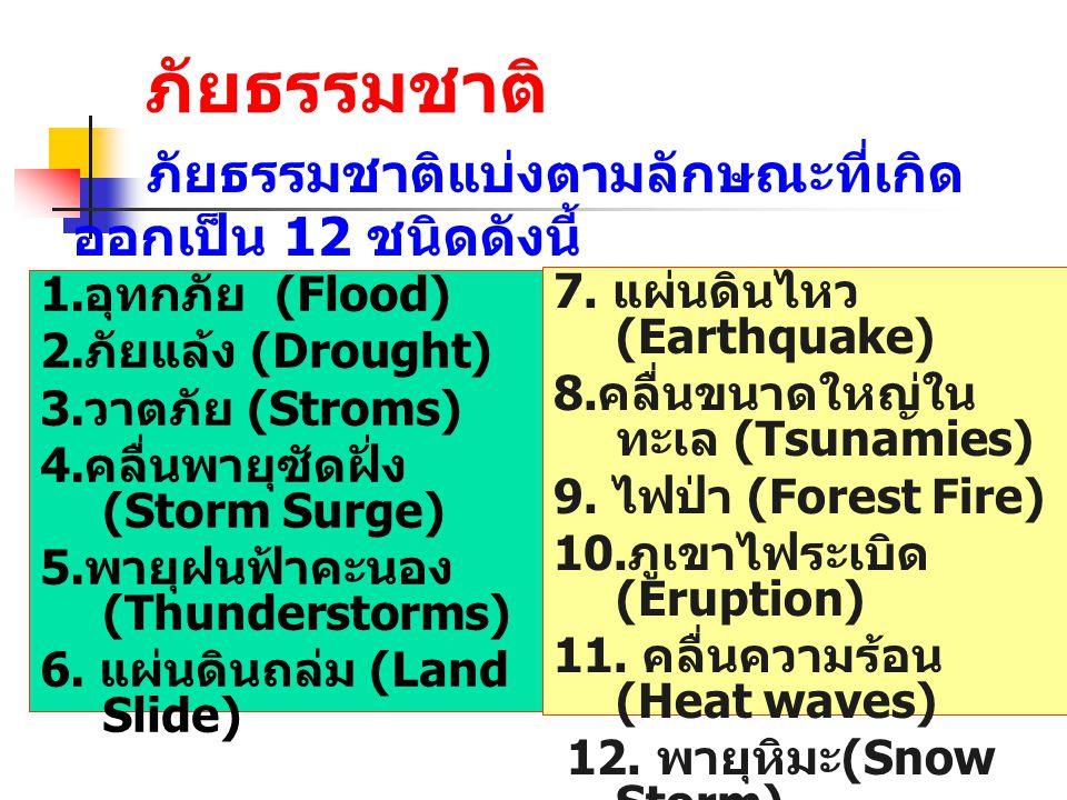 ภัยธรรมชาติ 1.อุทกภัย (Flood) 7. แผ่นดินไหว (Earthquake)