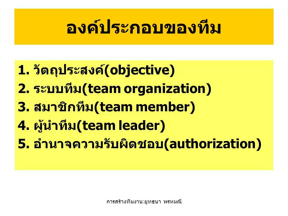 การสร้างทีมงาน:ยุทธนา พรหมณี