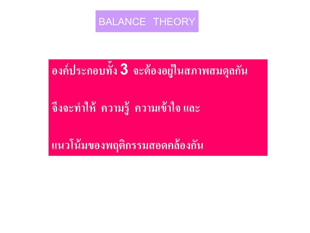 BALANCE THEORY องค์ประกอบทั้ง 3 จะต้องอยู่ในสภาพสมดุลกัน.