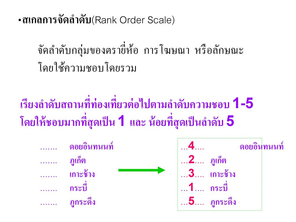 สเกลการจัดลำดับ(Rank Order Scale)