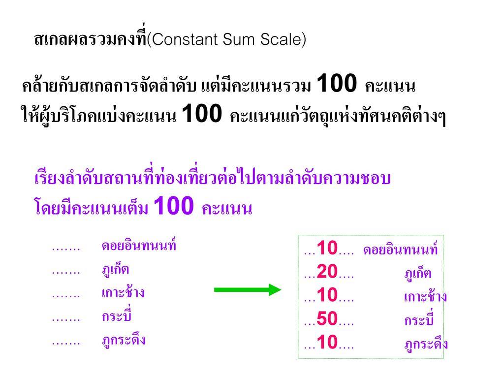 สเกลผลรวมคงที่(Constant Sum Scale)