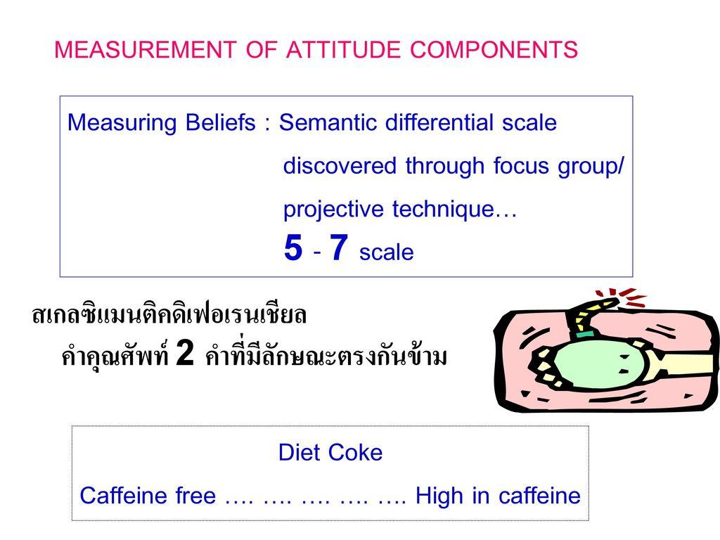 Caffeine free …. …. …. …. …. High in caffeine