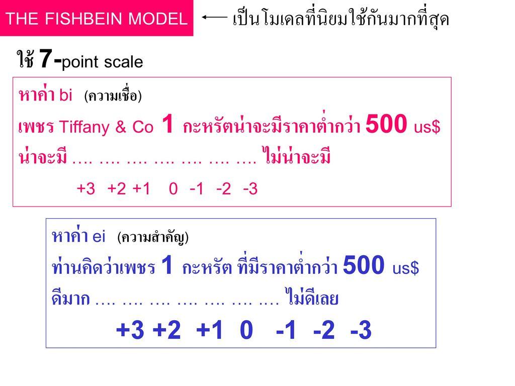 THE FISHBEIN MODEL เป็นโมเดลที่นิยมใช้กันมากที่สุด. ใช้ 7-point scale. หาค่า bi (ความเชื่อ) เพชร Tiffany & Co 1 กะหรัตน่าจะมีราคาต่ำกว่า 500 us$