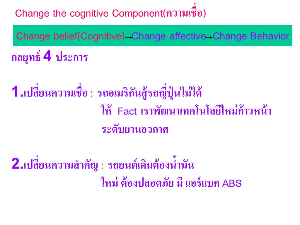 Change the cognitive Component(ความเชื่อ)