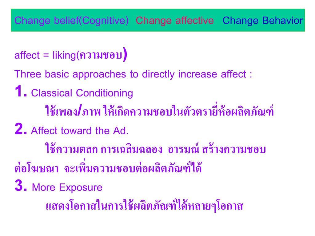 Change belief(Cognitive) Change affective Change Behavior