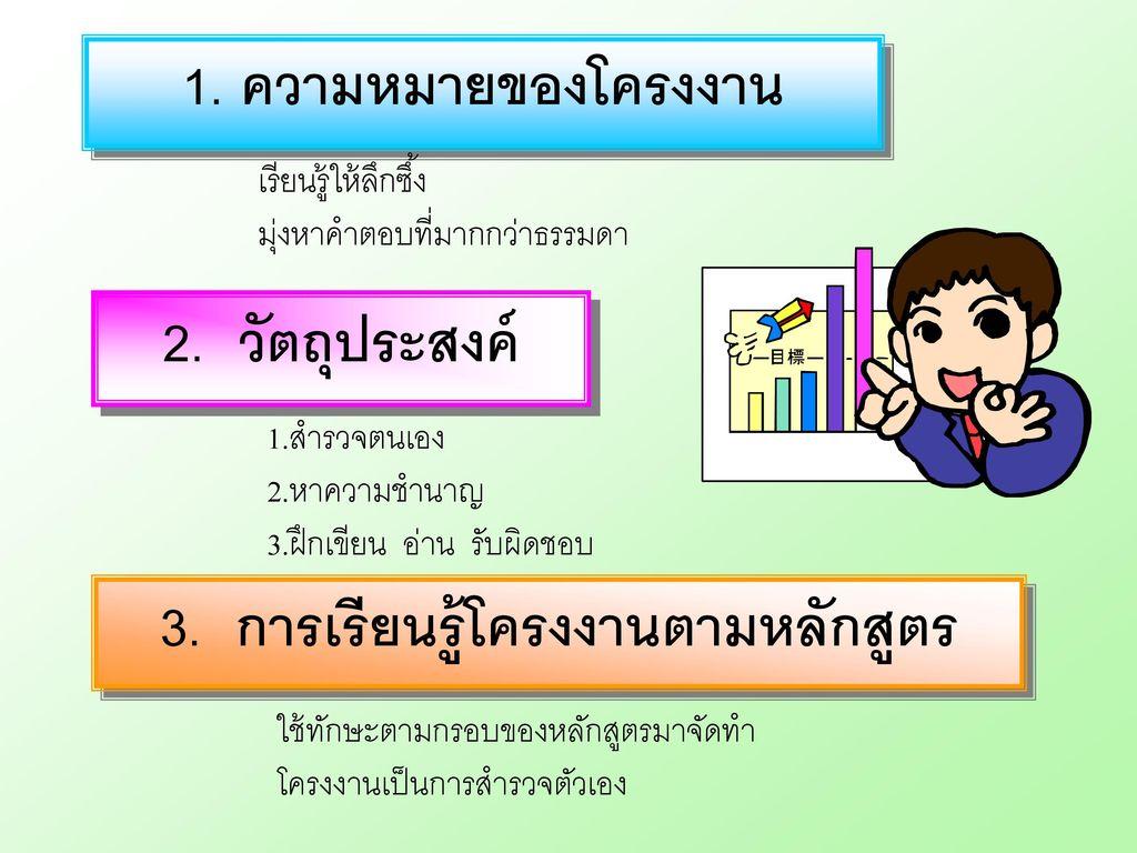 3. การเรียนรู้โครงงานตามหลักสูตร