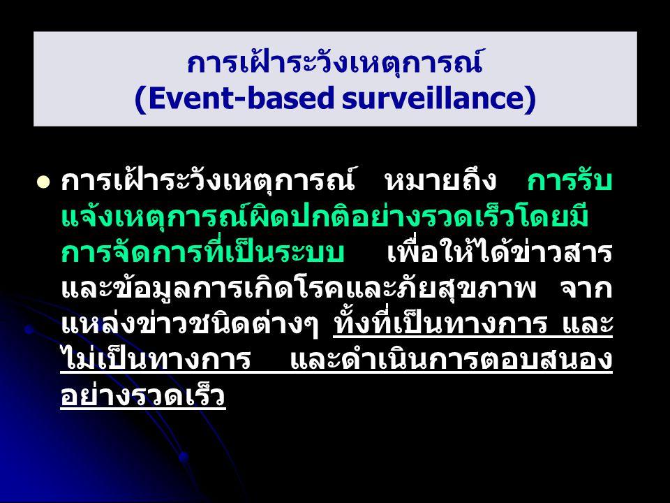 การเฝ้าระวังเหตุการณ์ (Event-based surveillance)