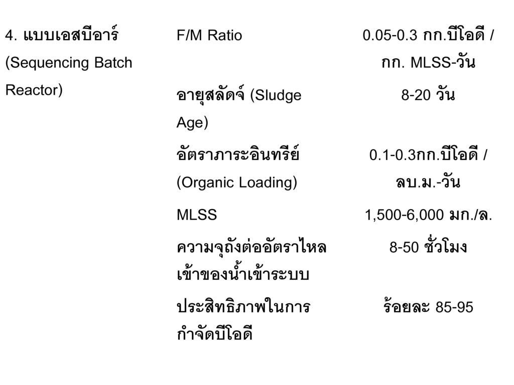 0.05-0.3 กก.บีโอดี / กก. MLSS-วัน