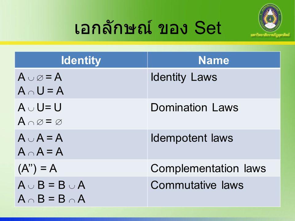 เอกลักษณ์ ของ Set Identity Name A   = A A  U = A Identity Laws