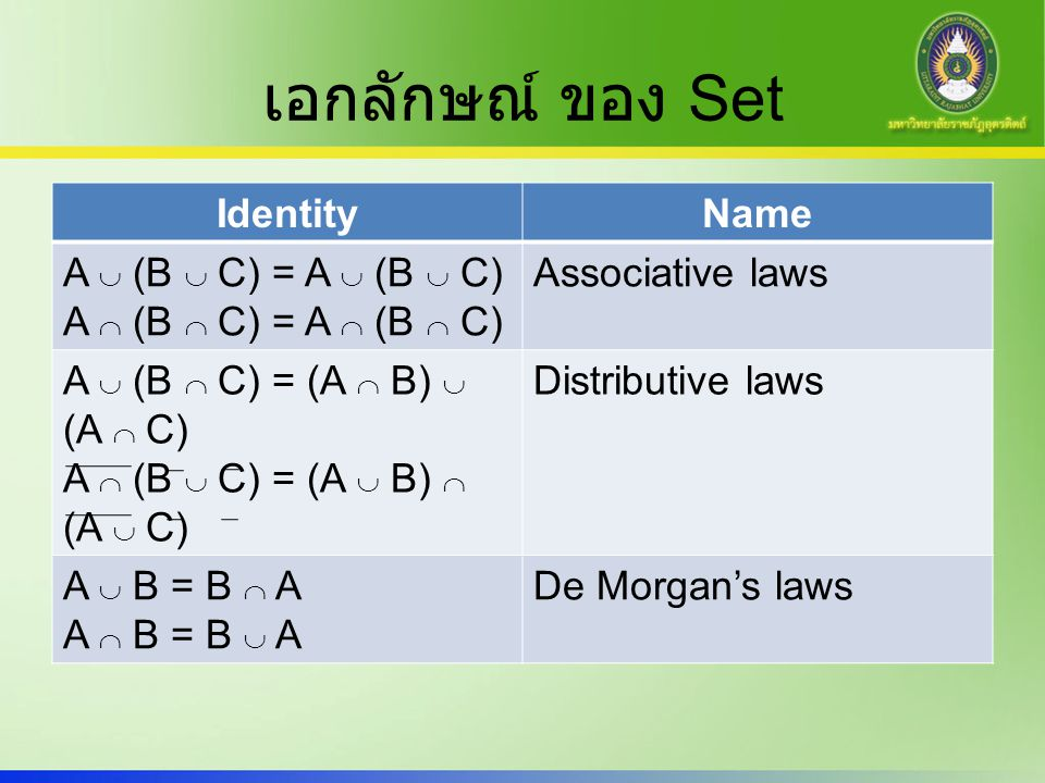 เอกลักษณ์ ของ Set Identity Name A  (B  C) = A  (B  C)