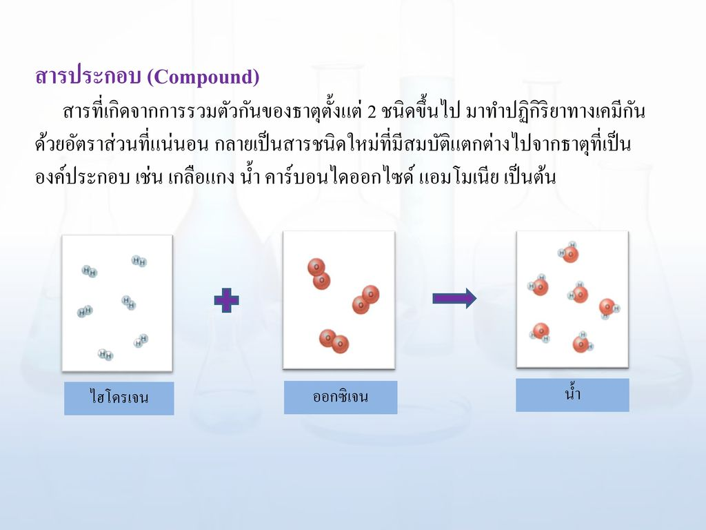 สารประกอบ (Compound)