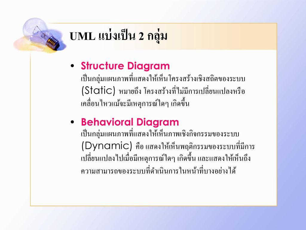UML แบ่งเป็น 2 กลุ่ม