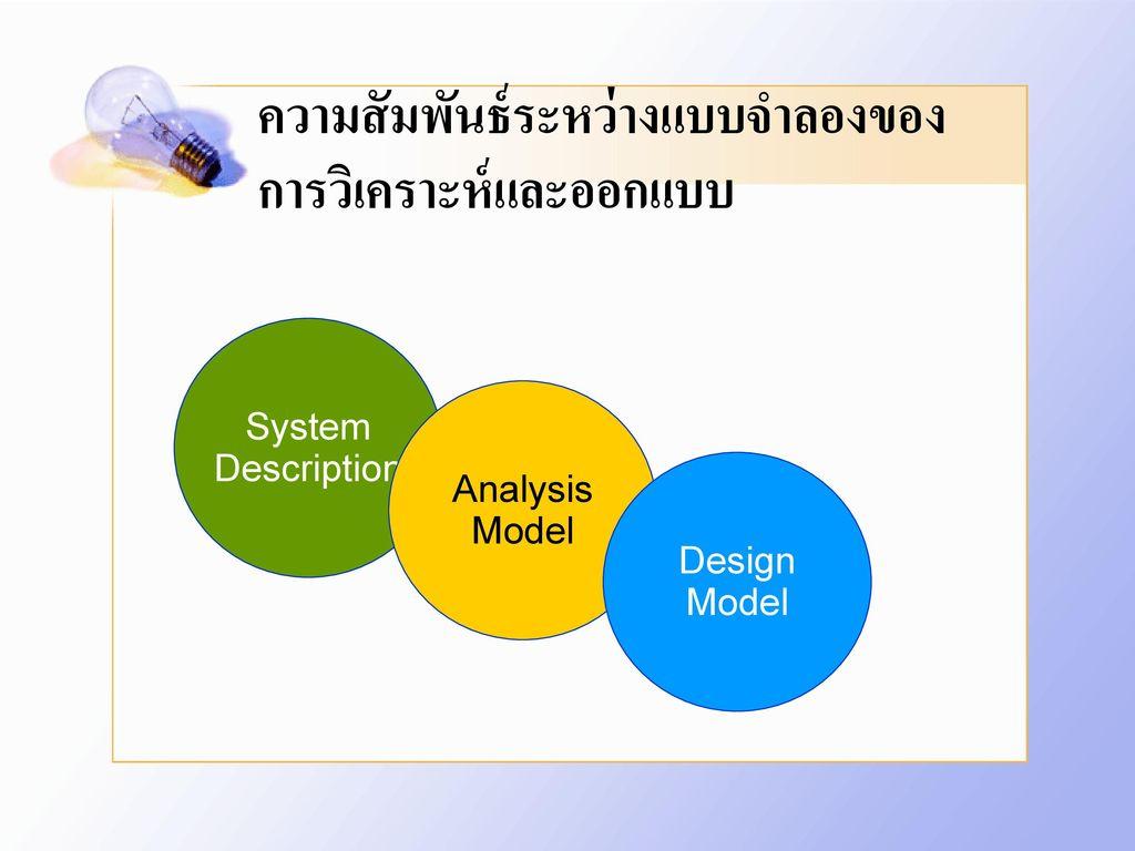 ความสัมพันธ์ระหว่างแบบจำลองของการวิเคราะห์และออกแบบ