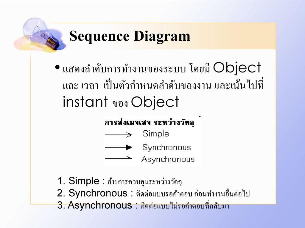 Sequence Diagram แสดงลำดับการทำงานของระบบ โดยมี Object และ เวลา เป็นตัวกำหนดลำดับของงาน และเน้นไปที่ instant ของ Object.