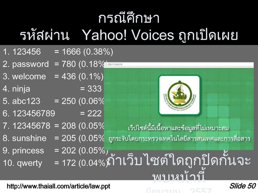กรณีศึกษา รหัสผ่าน Yahoo! Voices ถูกเปิดเผยกว่า 450,000 บัญชี