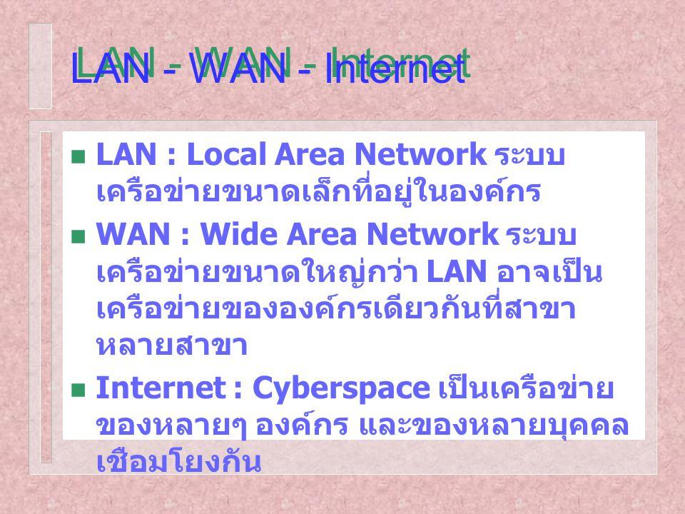 LAN - WAN - Internet LAN : Local Area Network ระบบเครือข่ายขนาดเล็กที่อยู่ในองค์กร.