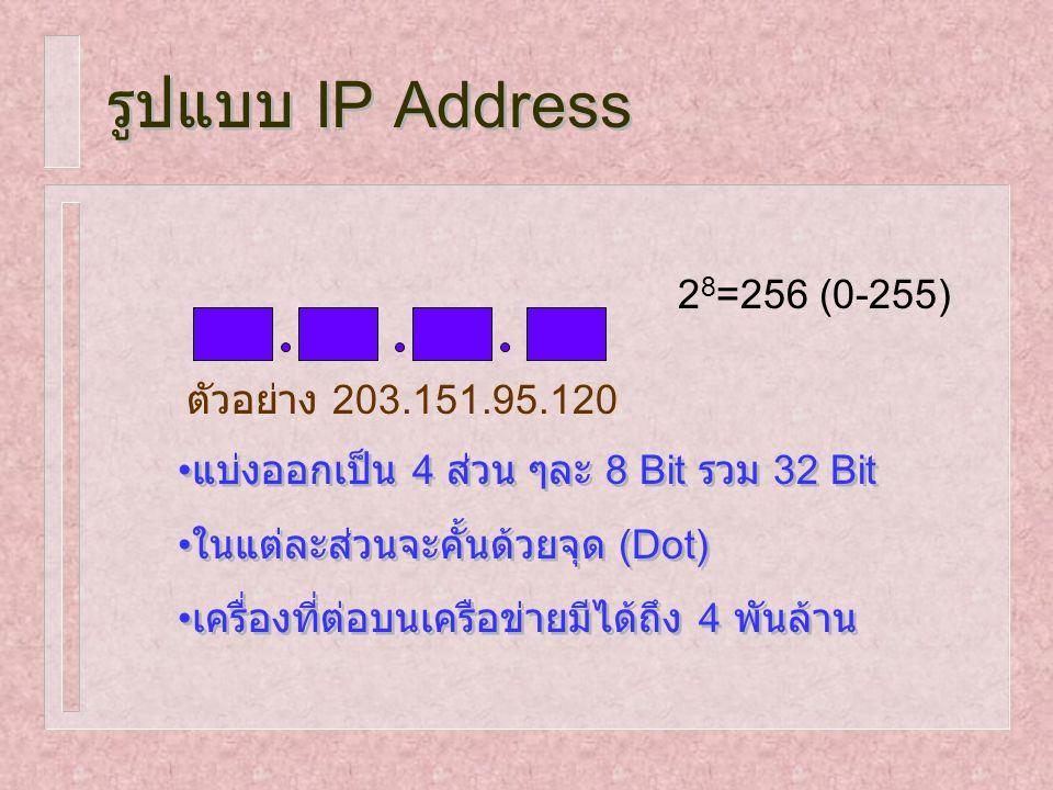 รูปแบบ IP Address 28=256 (0-255) ตัวอย่าง 203.151.95.120