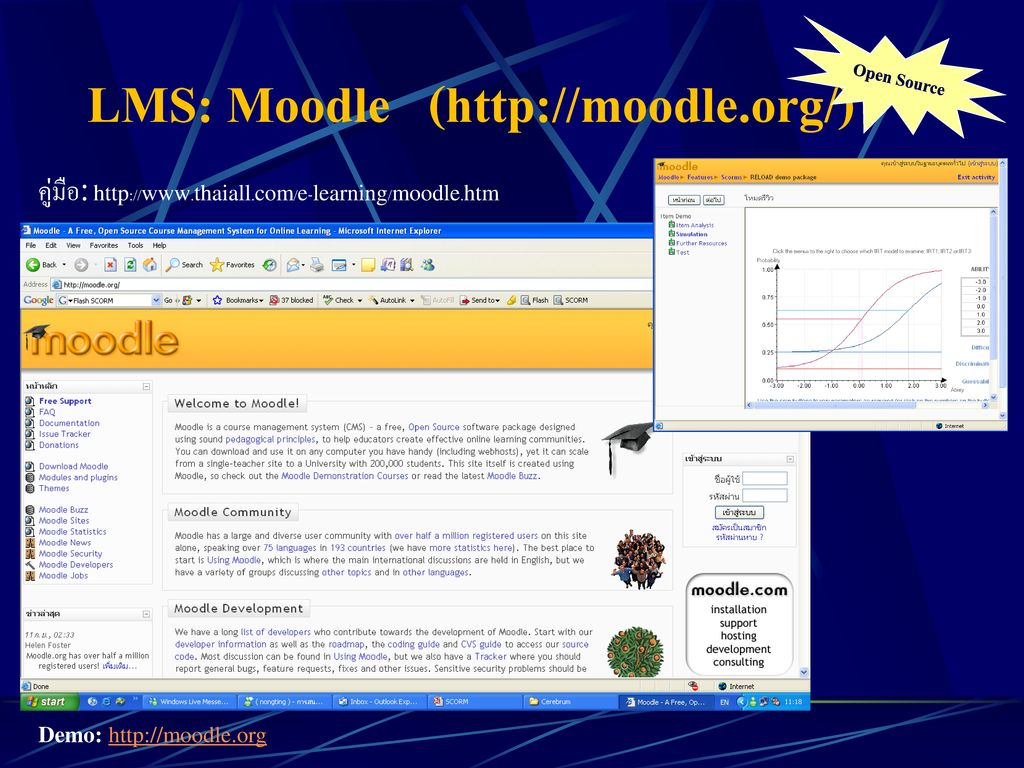 LMS: Moodle (http://moodle.org/)