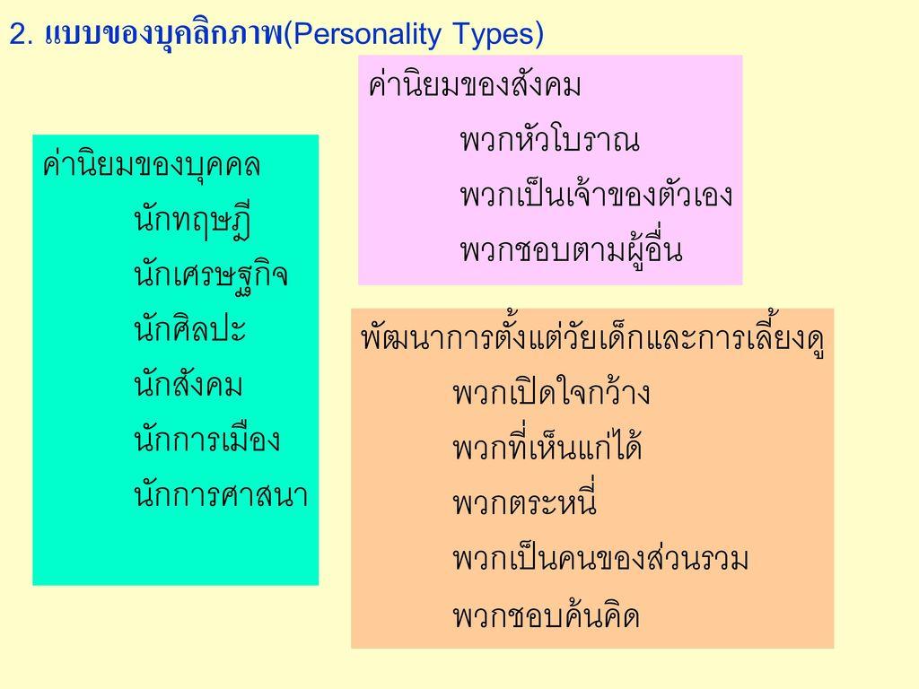 2. แบบของบุคลิกภาพ(Personality Types)