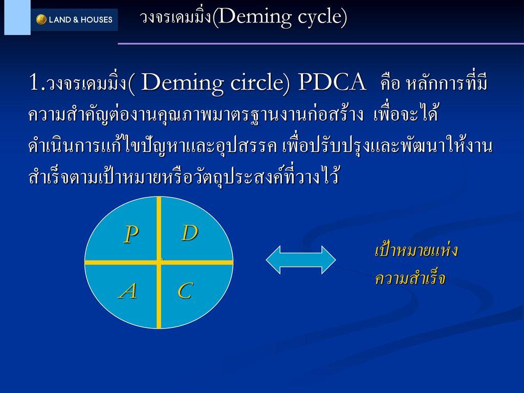 วงจรเดมมิ่ง(Deming cycle)