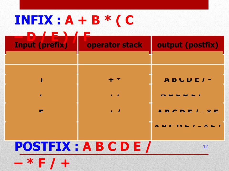 INFIX : A + B * ( C – D / E ) / F POSTFIX : A B C D E / – * F / +