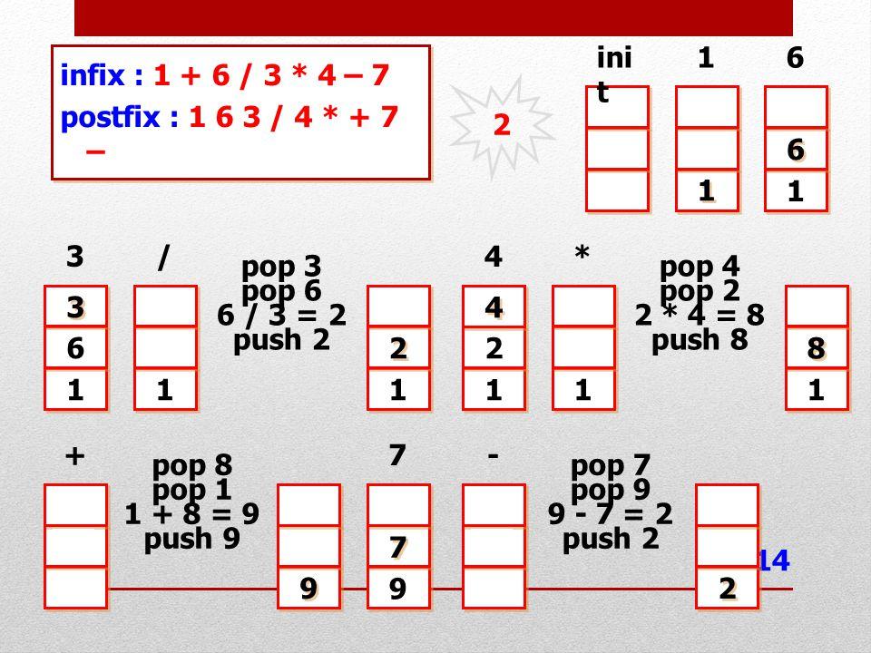 init 1. 6. infix : 1 + 6 / 3 * 4 – 7 postfix : 1 6 3 / 4 * + 7 – 2. 1. 6. 1. 3. / 4. * pop 3.