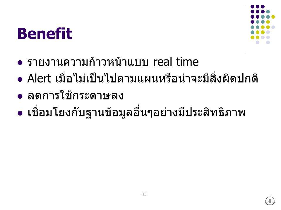 Benefit รายงานความก้าวหน้าแบบ real time