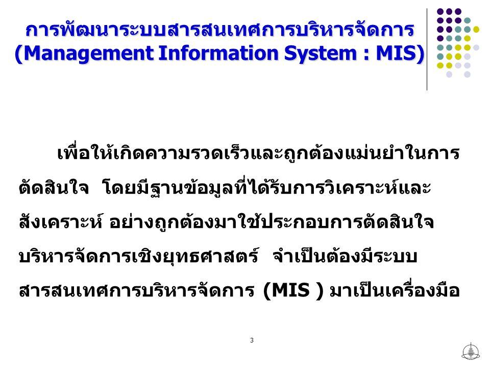 การพัฒนาระบบสารสนเทศการบริหารจัดการ