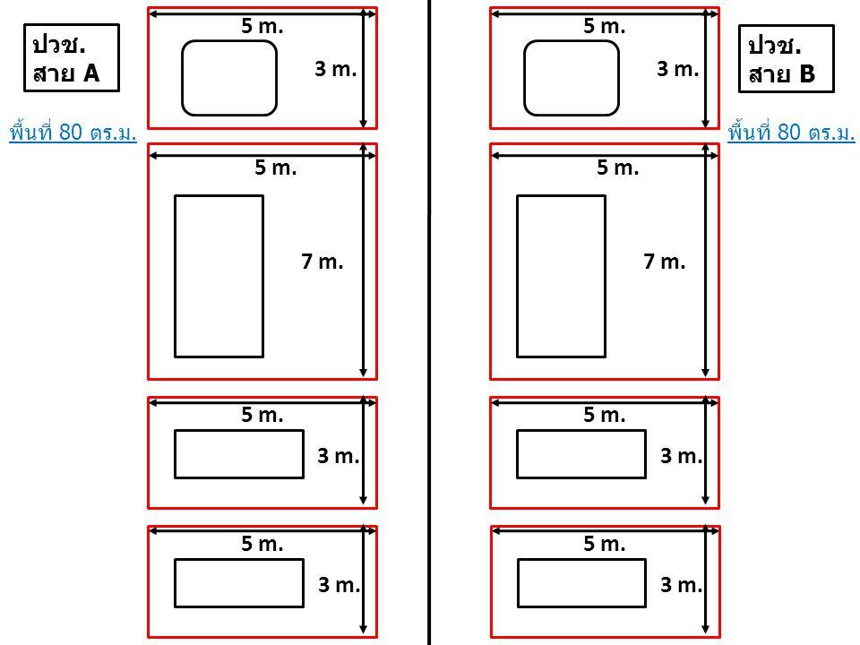 5 m. 5 m. ปวช. สาย A ปวช. สาย B 3 m. 3 m. 5 m. 5 m. 7 m. 7 m. 5 m.