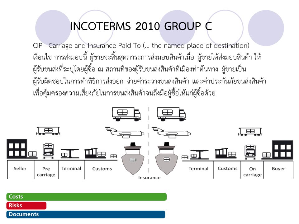INCOTERMS 2010 GROUP C CIP - Carriage and Insurance Paid To (... the named place of destination)