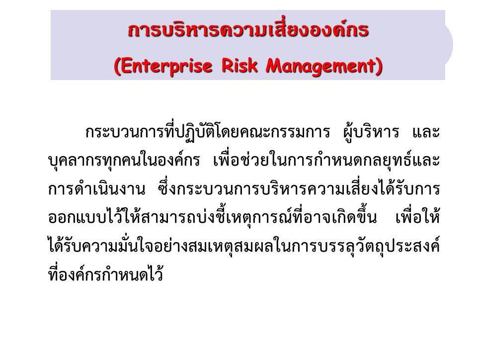 การบริหารความเสี่ยงองค์กร (Enterprise Risk Management)