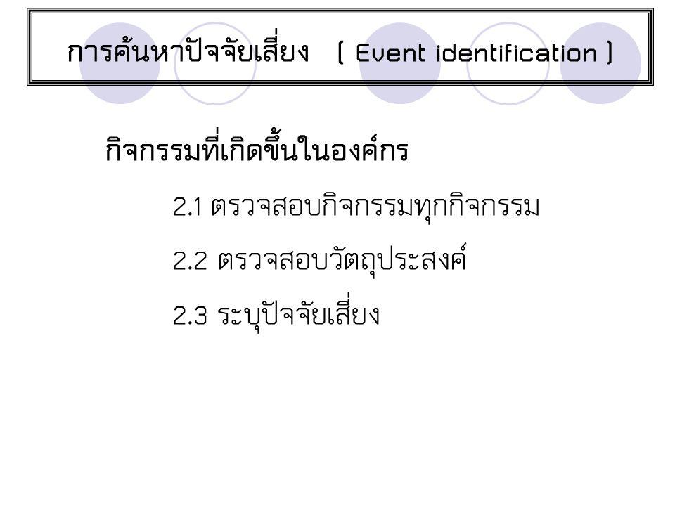 การค้นหาปัจจัยเสี่ยง ( Event identification )
