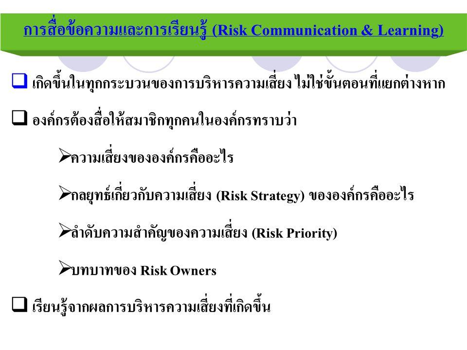 การสื่อข้อความและการเรียนรู้ (Risk Communication & Learning)