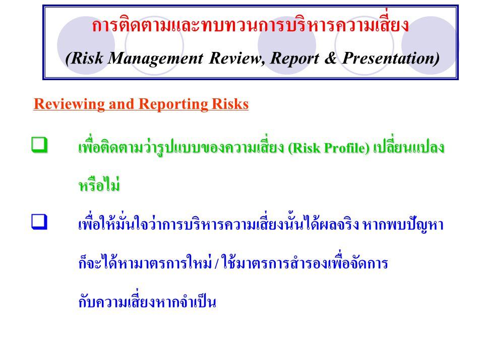 การติดตามและทบทวนการบริหารความเสี่ยง (Risk Management Review, Report & Presentation)