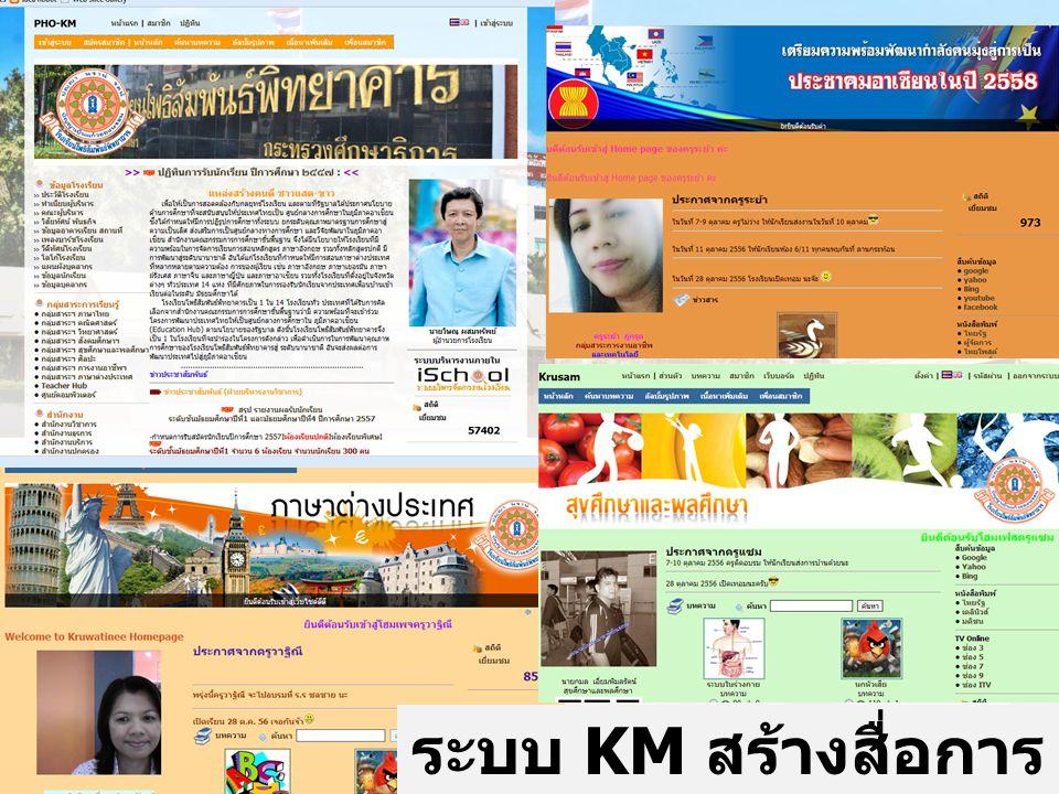ระบบ KM สร้างสื่อการเรียนการสอน
