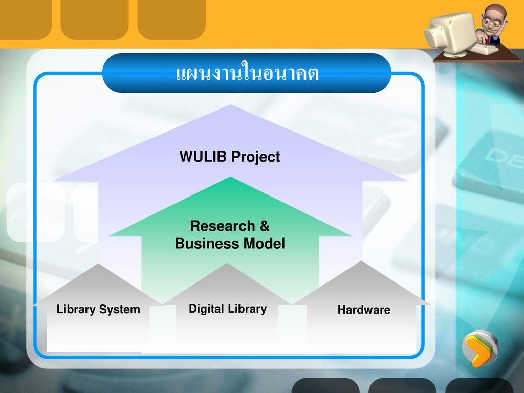 แผนงานในอนาคต WULIB Project Research & Business Model Library System
