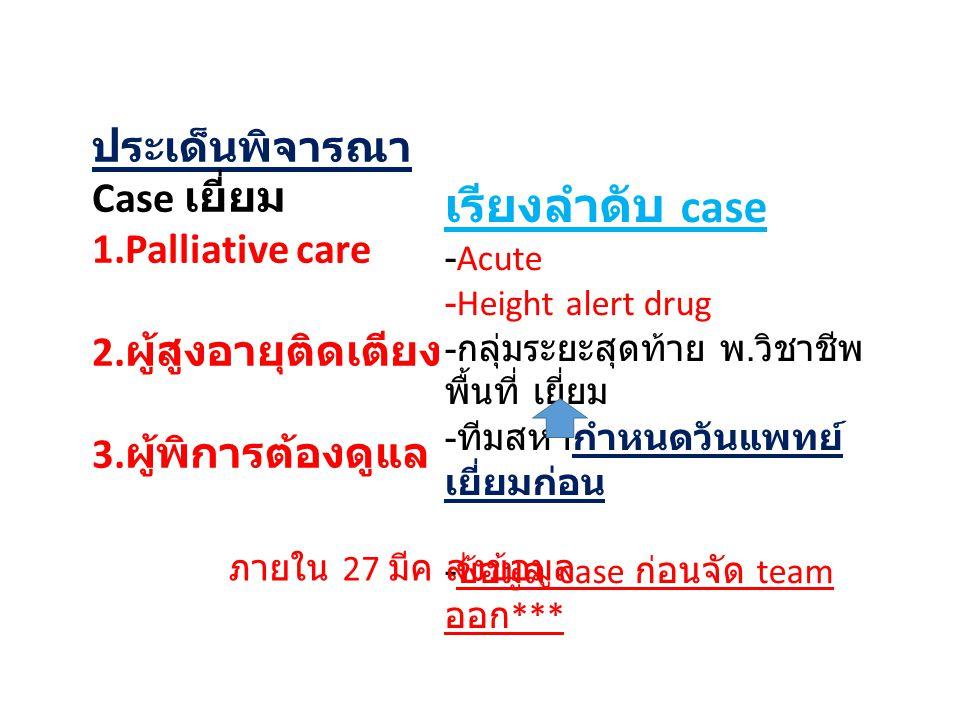 เรียงลำดับ case ประเด็นพิจารณา Case เยี่ยม 1.Palliative care