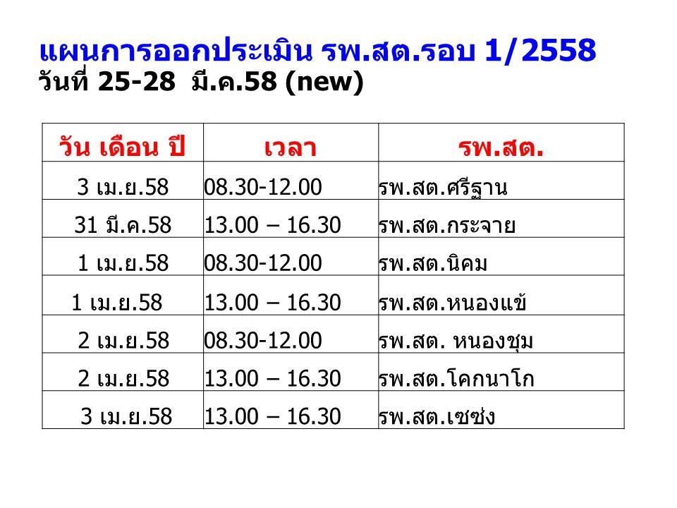 แผนการออกประเมิน รพ.สต.รอบ 1/2558 วันที่ 25-28 มี.ค.58 (new)