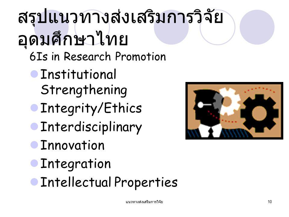 สรุปแนวทางส่งเสริมการวิจัยอุดมศึกษาไทย