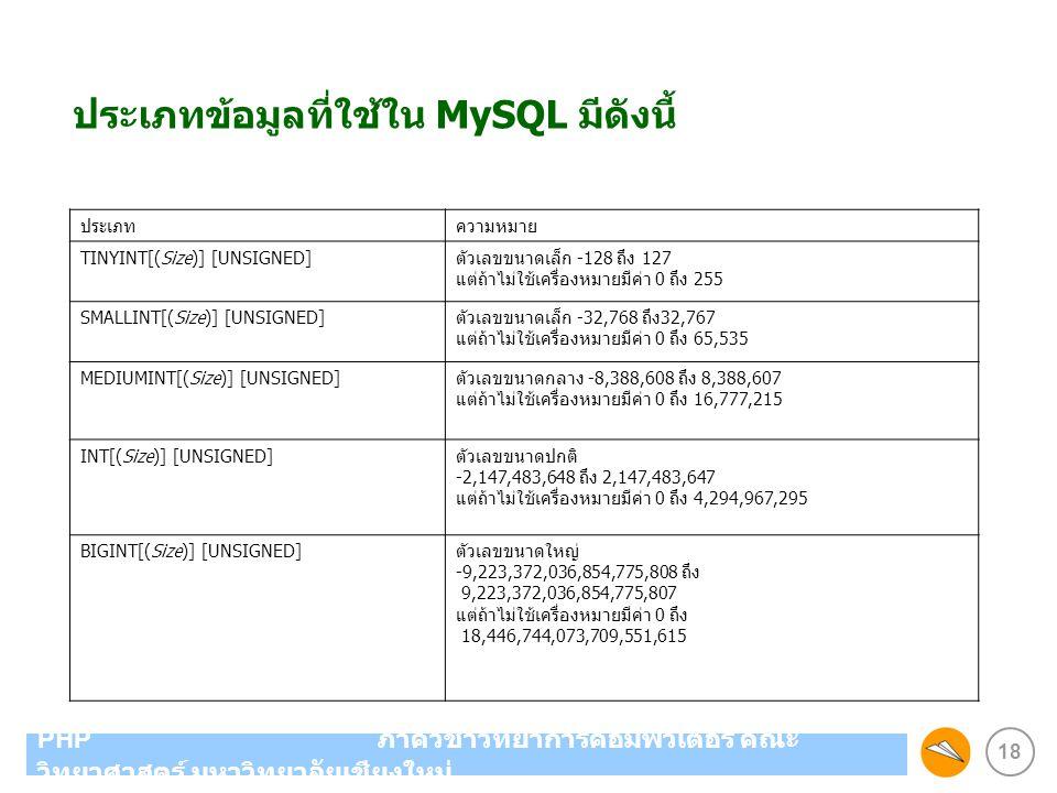 ประเภทข้อมูลที่ใช้ใน MySQL มีดังนี้