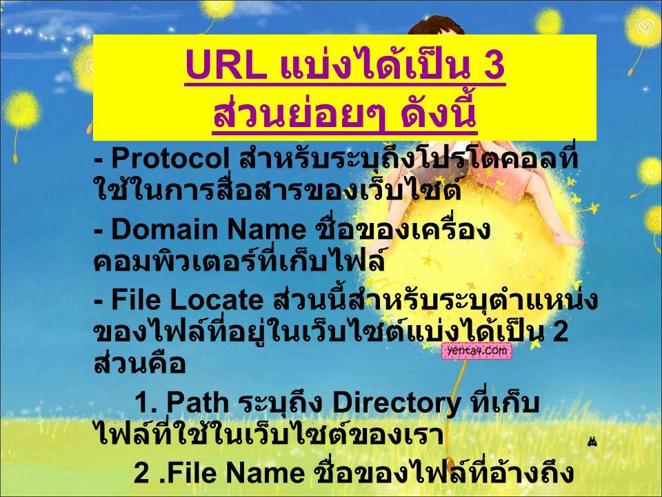 URL แบ่งได้เป็น 3 ส่วนย่อยๆ ดังนี้