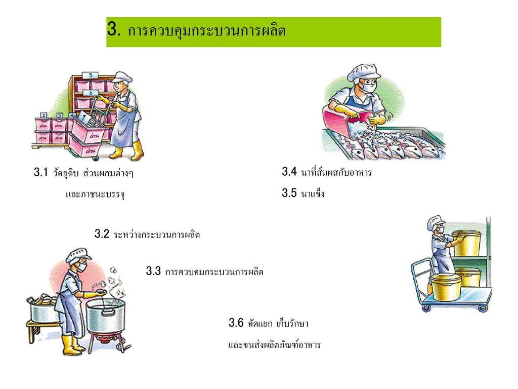 3. การควบคุมกระบวนการผลิต