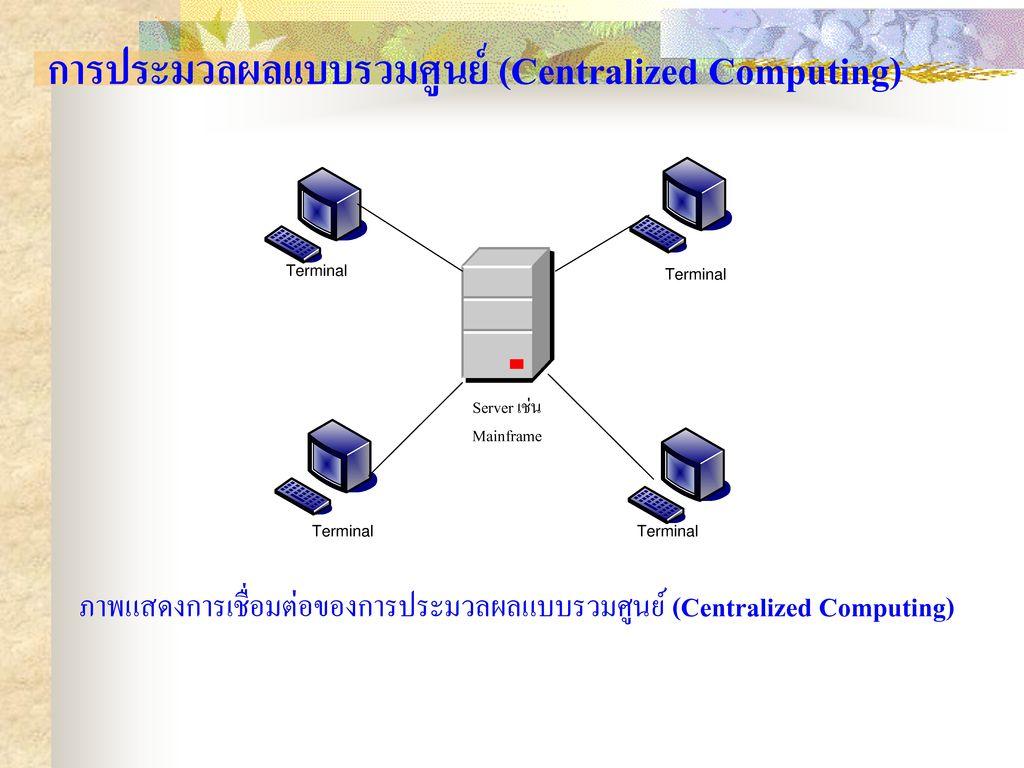 การประมวลผลแบบรวมศูนย์ (Centralized Computing)