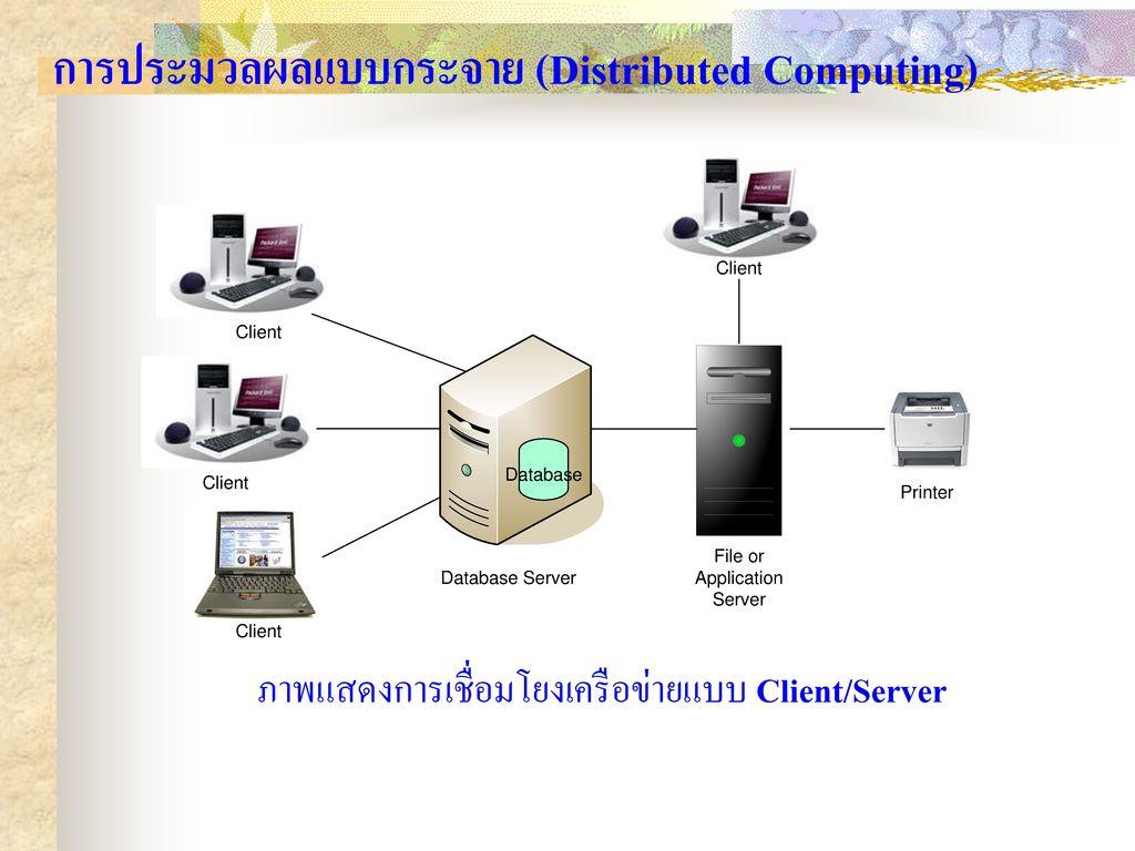 การประมวลผลแบบกระจาย (Distributed Computing)