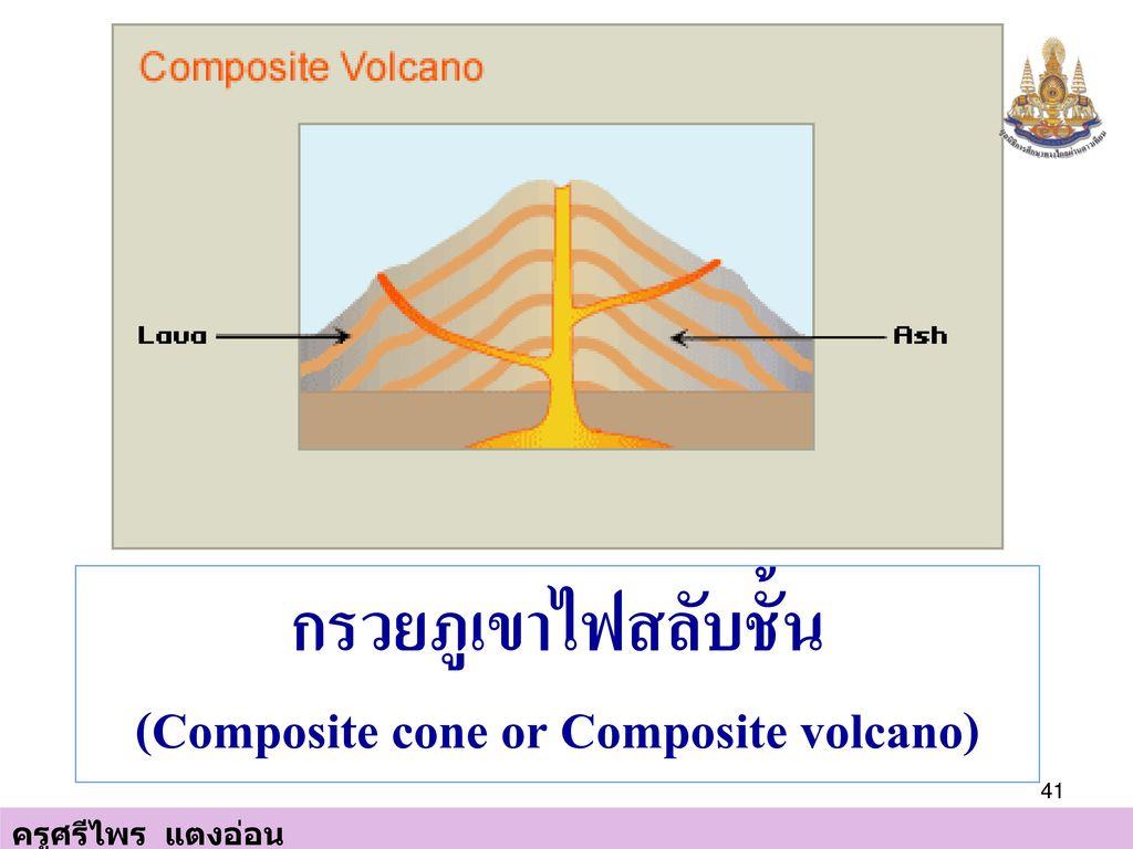 (Composite cone or Composite volcano)