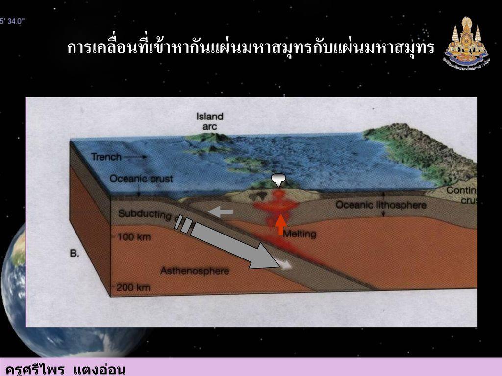 การเคลื่อนที่เข้าหากันแผ่นมหาสมุทรกับแผ่นมหาสมุทร