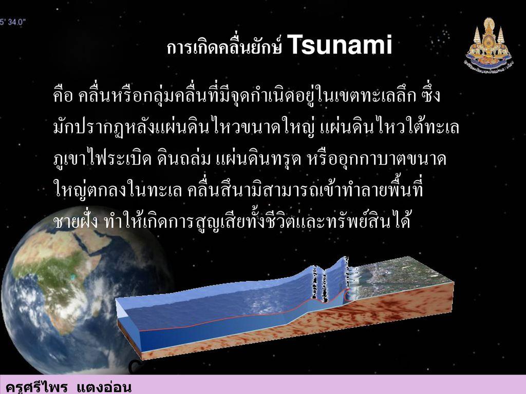 การเกิดคลื่นยักษ์ Tsunami